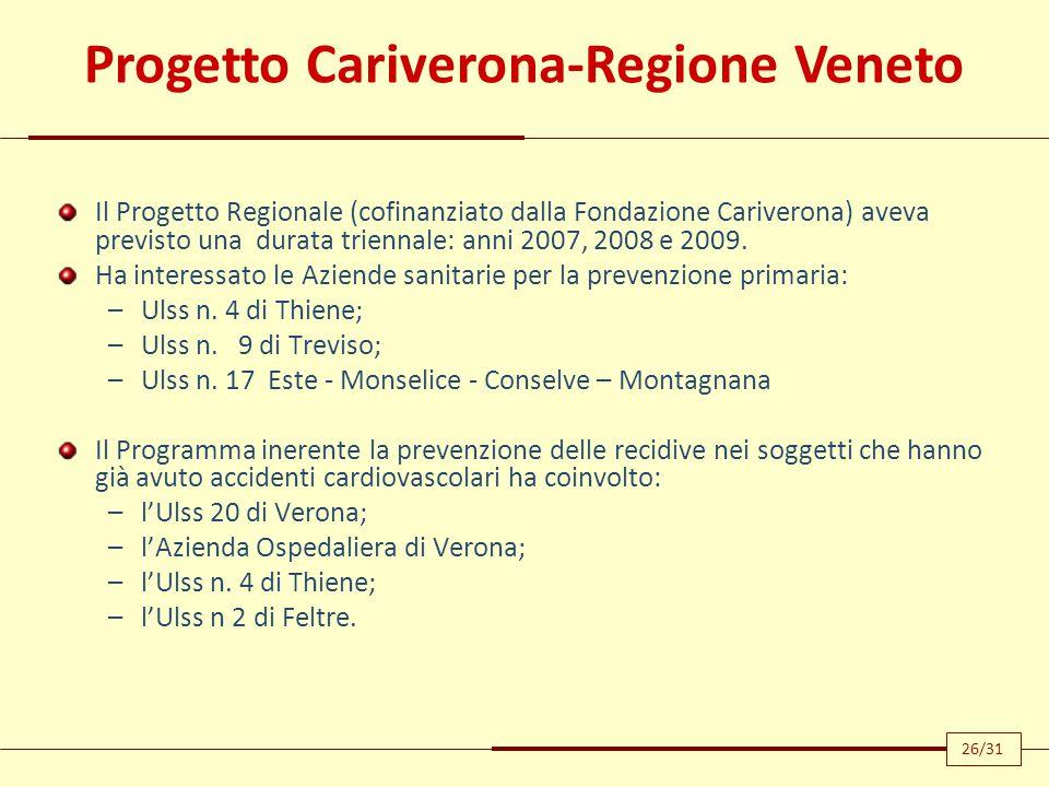 Progetto Cariverona-Regione Veneto Il Progetto Regionale (cofinanziato dalla Fondazione Cariverona) aveva previsto una durata triennale: anni 2007, 20