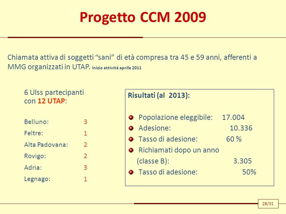 Risultati (al 2013): Popolazione eleggibile: 17.004 Adesione: 10.336 Tasso di adesione: 60 % Richiamati dopo un anno (classe B): 3.305 Tasso di adesio