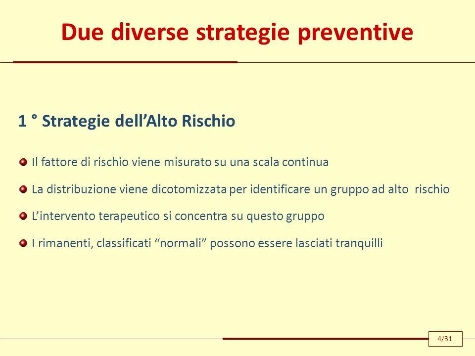 Due diverse strategie preventive 1 ° Strategie dell'Alto Rischio Il fattore di rischio viene misurato su una scala continua La distribuzione viene dic