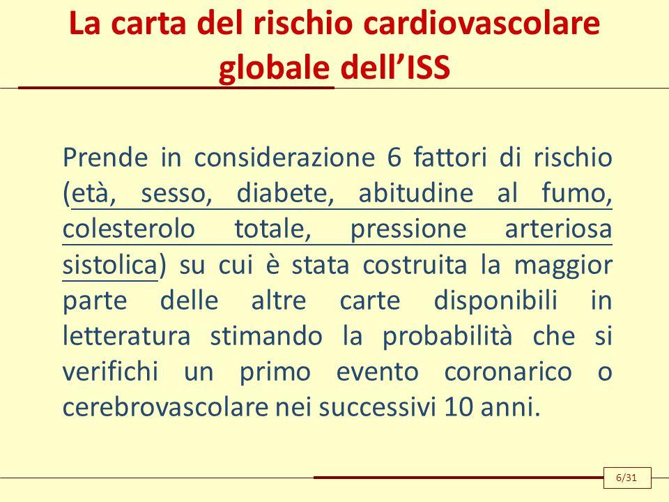La carta del rischio cardiovascolare globale dell'ISS Prende in considerazione 6 fattori di rischio (età, sesso, diabete, abitudine al fumo, colestero