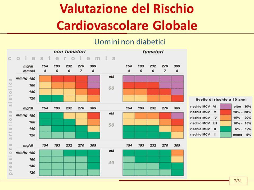 Valutazione del Rischio Cardiovascolare Globale Uomini non diabetici 7/31