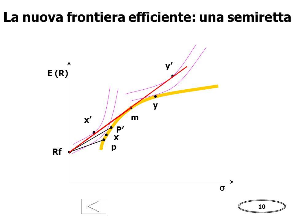 10 La nuova frontiera efficiente: una semiretta         Rf m x x' y' y p P'  E (R)