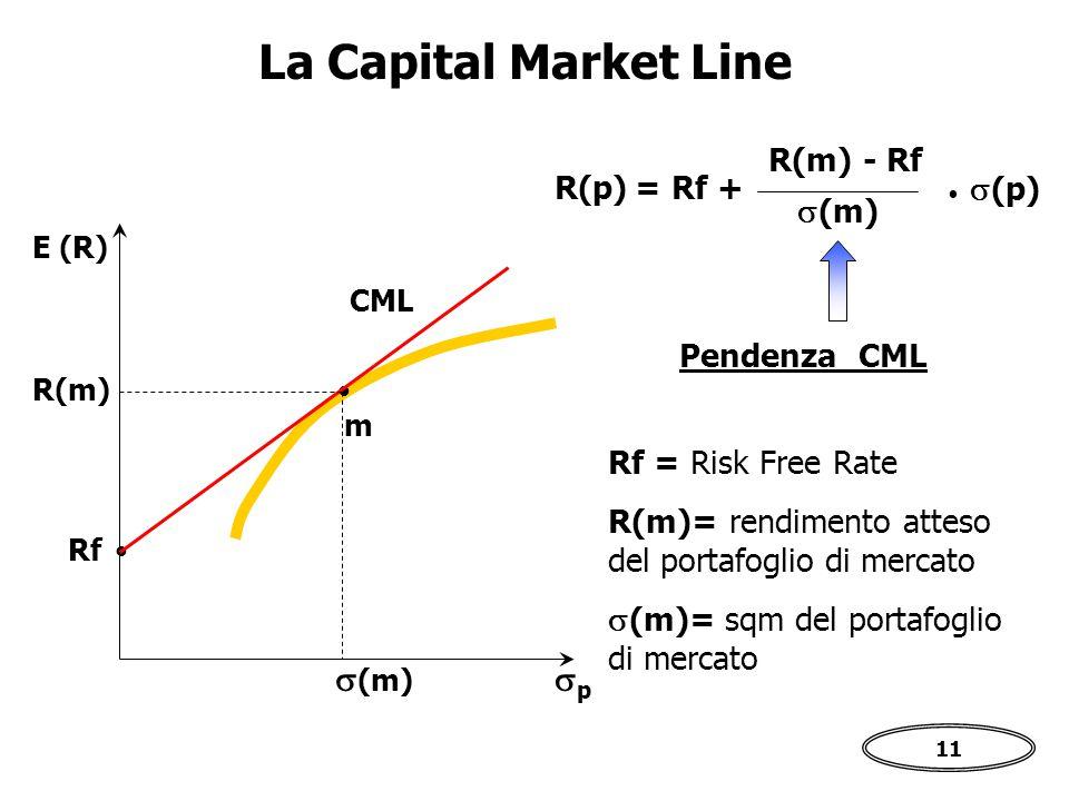 11 La Capital Market Line pp   Rf m E (R)  (m) R(m) CML Pendenza CML Rf = Risk Free Rate R(m)= rendimento atteso del portafoglio di mercato  (m)= sqm del portafoglio di mercato R(m) - Rf  (m) R(p) = Rf +   (p)