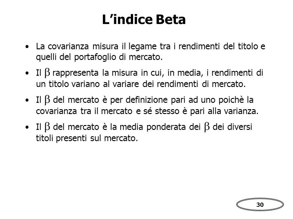 30 L'indice Beta La covarianza misura il legame tra i rendimenti del titolo e quelli del portafoglio di mercato.