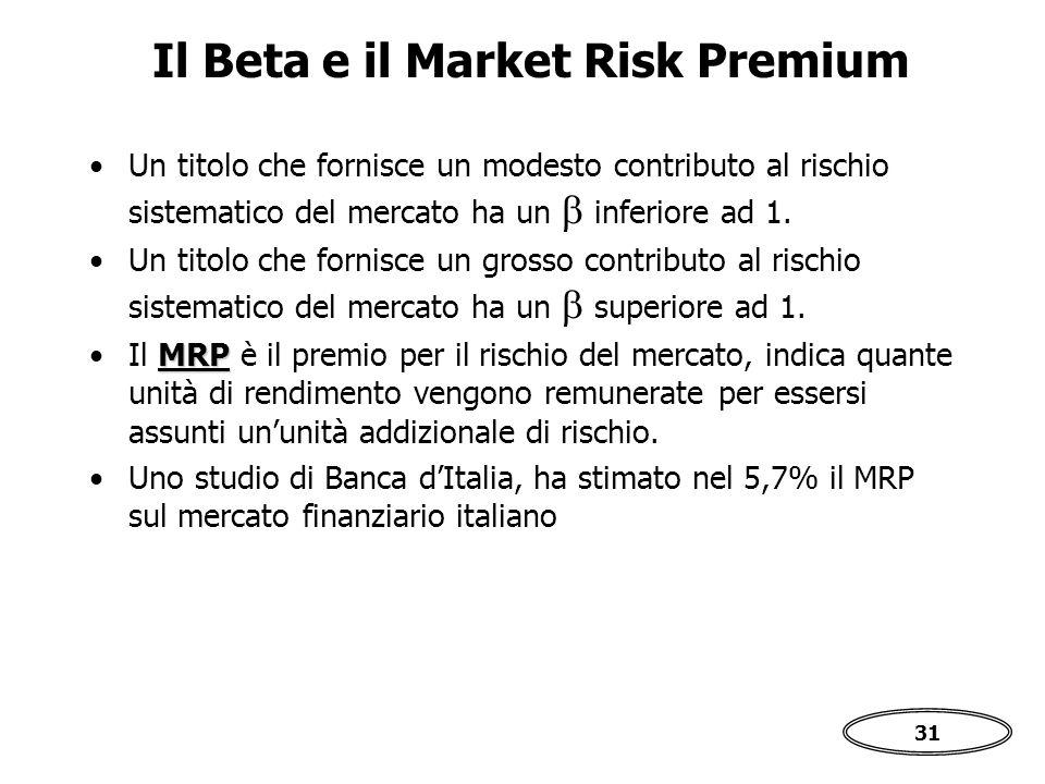 31 Il Beta e il Market Risk Premium Un titolo che fornisce un modesto contributo al rischio sistematico del mercato ha un  inferiore ad 1.