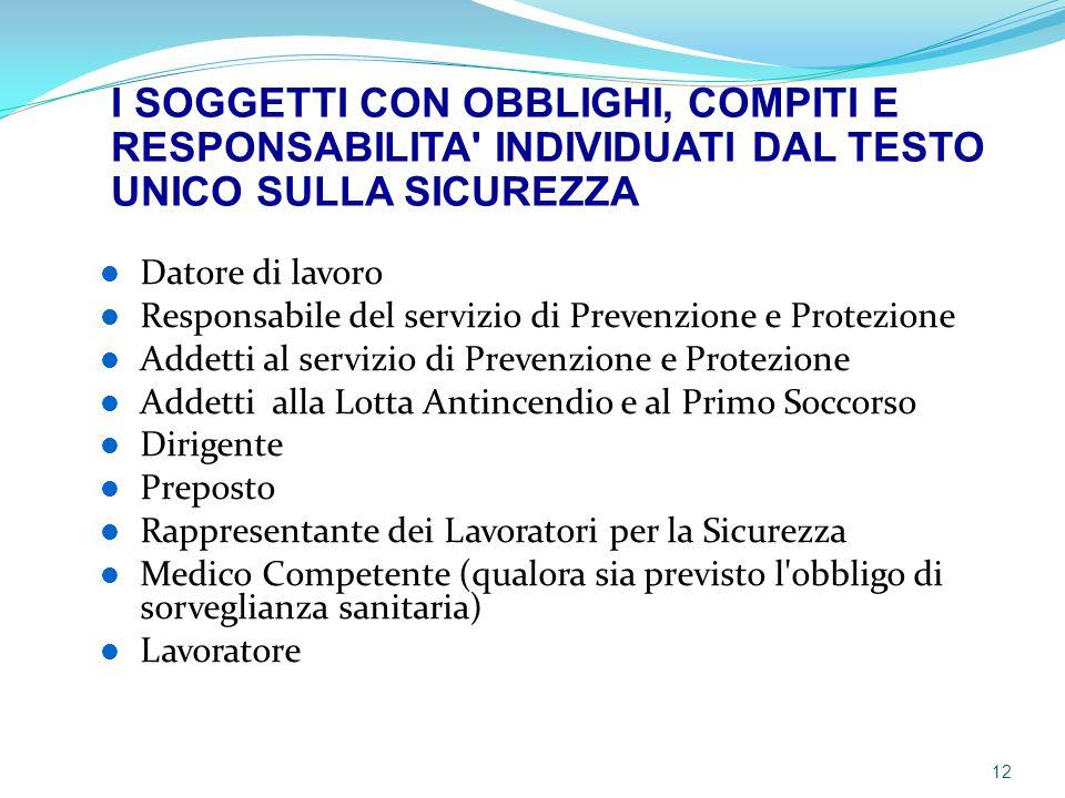 Datore di lavoro Responsabile del servizio di Prevenzione e Protezione Addetti al servizio di Prevenzione e Protezione Addetti alla Lotta Antincendio