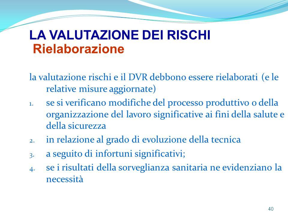 la valutazione rischi e il DVR debbono essere rielaborati (e le relative misure aggiornate) 1. se si verificano modifiche del processo produttivo o de