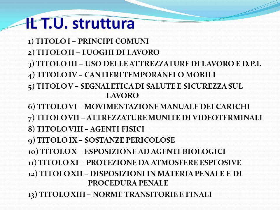 IL T.U. struttura 1) TITOLO I – PRINCIPI COMUNI 2) TITOLO II – LUOGHI DI LAVORO 3) TITOLO III – USO DELLE ATTREZZATURE DI LAVORO E D.P.I. 4) TITOLO IV