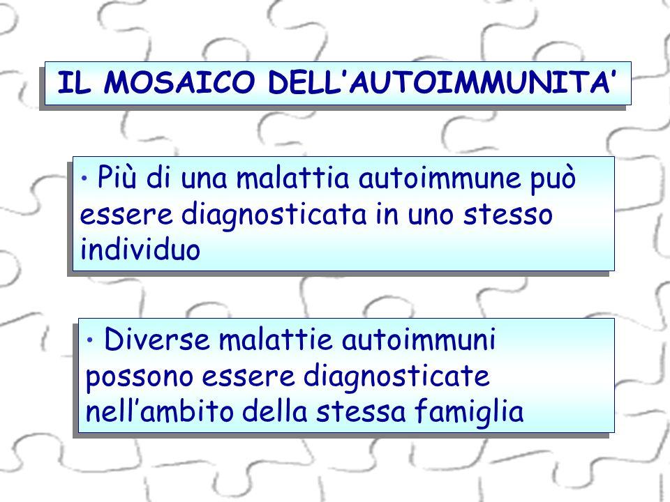 Più di una malattia autoimmune può essere diagnosticata in uno stesso individuo Diverse malattie autoimmuni possono essere diagnosticate nell'ambito della stessa famiglia IL MOSAICO DELL'AUTOIMMUNITA'