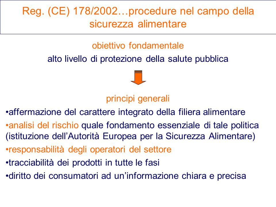 Reg. (CE) 178/2002…procedure nel campo della sicurezza alimentare obiettivo fondamentale alto livello di protezione della salute pubblica principi gen