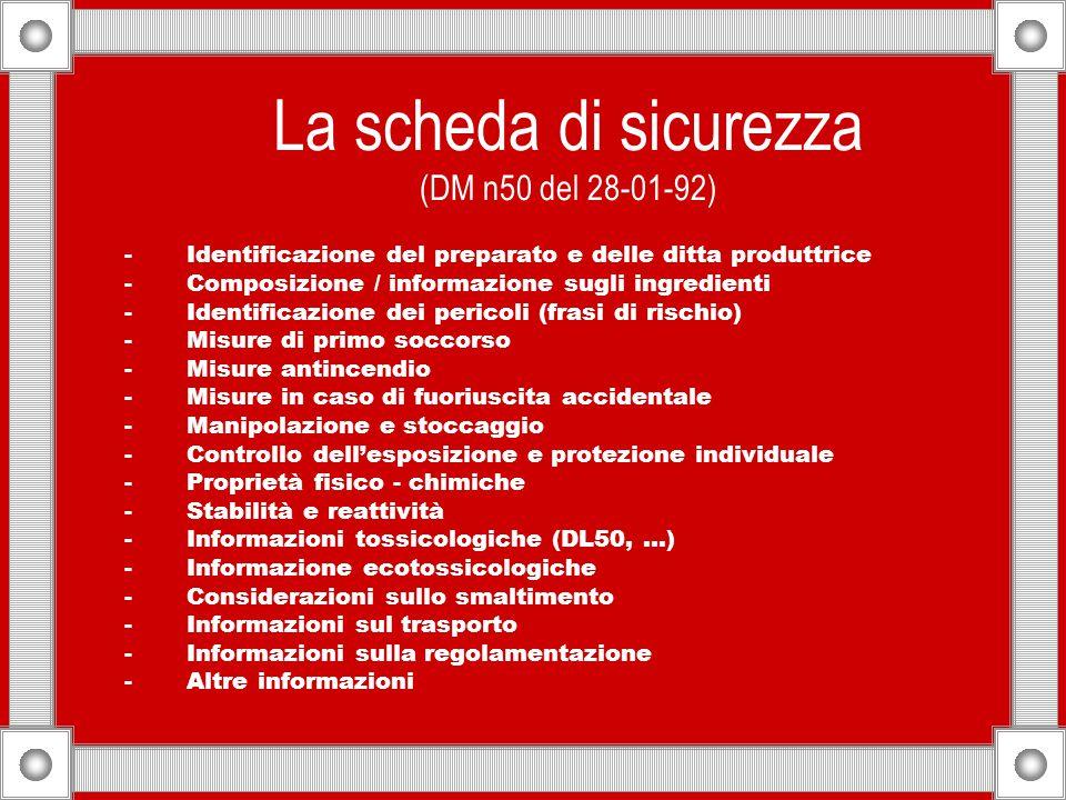 SOSTANZE NEUROTOSSICHE AGRICOLTURA: pesticidi, erbicidi, solventi INDUSTRIA FARMACEUTICA SGRASSANTI: tricloroetilene DENTISTO: mercurio e anestetici LAVAGGIO A SECCO: percloroetilene, tricloeroetilene, altri solventi INDUSTRIA ELETTRONICA: Pb, cloruro di metilene, stagno, tricloroetilene, xilene, xloroformio PERSONALE OSPEDALIERO: alcooli, anestetici, ossido di etilene LABORATORI: solventi, mercurio VERNICIATORI: Pb, solventi INDUSTRIA DELLA PLASTICA: formaldeide, stirene, PVC INDUSTRIA GRAFICA: Pb, metanolo, cloruro di metilene, toluene, tricloroetilene, altri solventi INDUSTRIA DEL RAYON: solfuro di carbonio