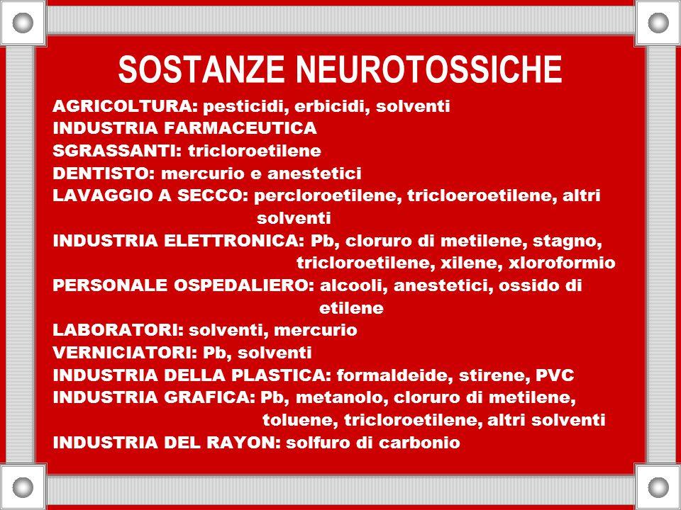 Sindromi neurologiche associate a neurotossici Psicosindrome organica: –solfuro di C –tetracloruro di C –cloroformio –diclorobenzene –alotano –Pb –manganese –mercurio –bromuro di metile –cloruro di metilene, tetracloroetilene