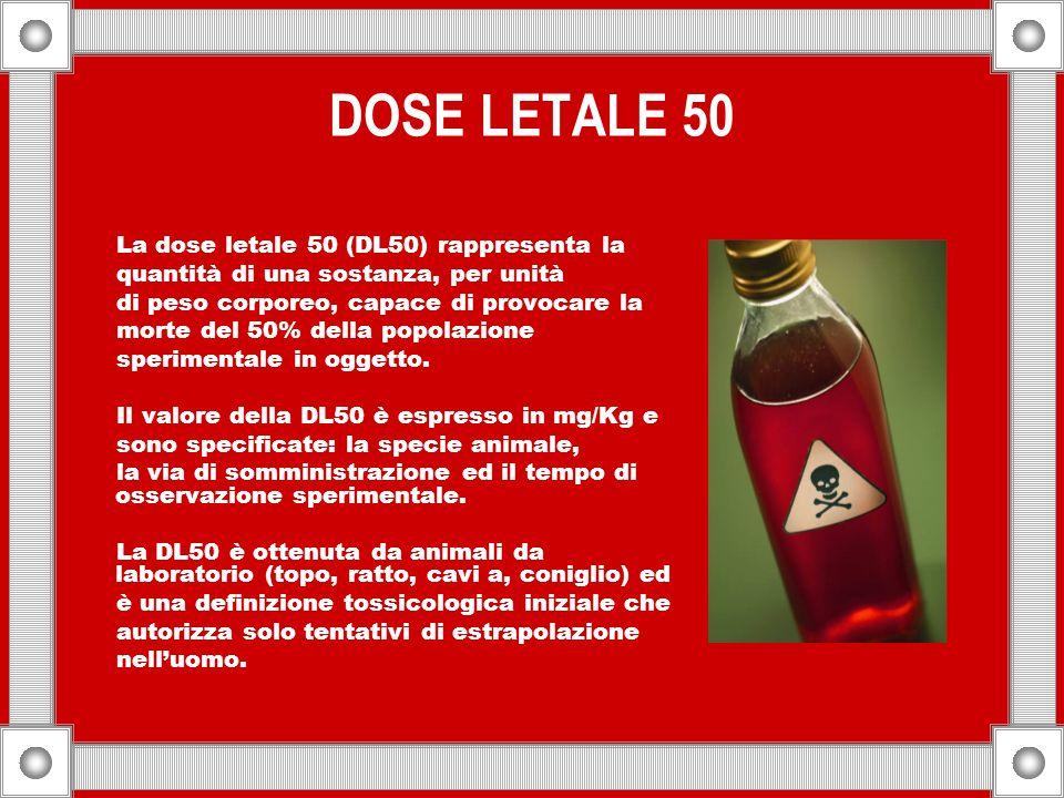 SOSTANZE MOLTO TOSSICHE INGESTIONE  DL50 (orale, ratto) < 5 mg/kg peso CONTATTO  DL50 (cute, ratto o coniglio) < 10 mg/kg INALAZIONE  CL50 (4h inalazione/ratto) < 0.1mg/l