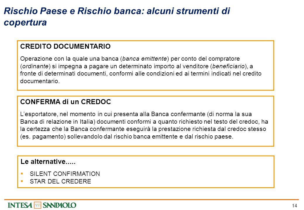 14 Rischio Paese e Rischio banca: alcuni strumenti di copertura CREDITO DOCUMENTARIO Operazione con la quale una banca (banca emittente) per conto del