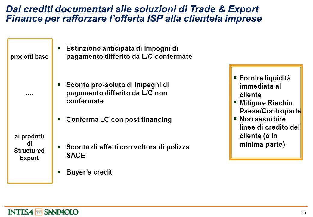 15 Dai crediti documentari alle soluzioni di Trade & Export Finance per rafforzare l'offerta ISP alla clientela imprese  Sconto pro-soluto di impegni