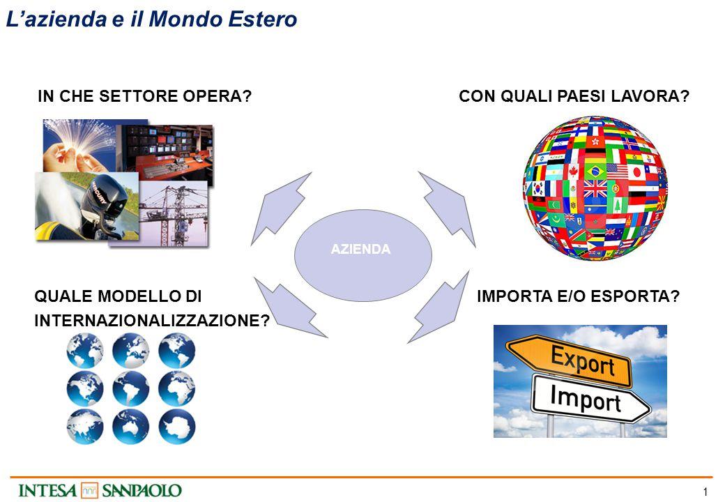 2 Vendita Diretta in Loco Quale modello di presenza sui Mercati Esteri.