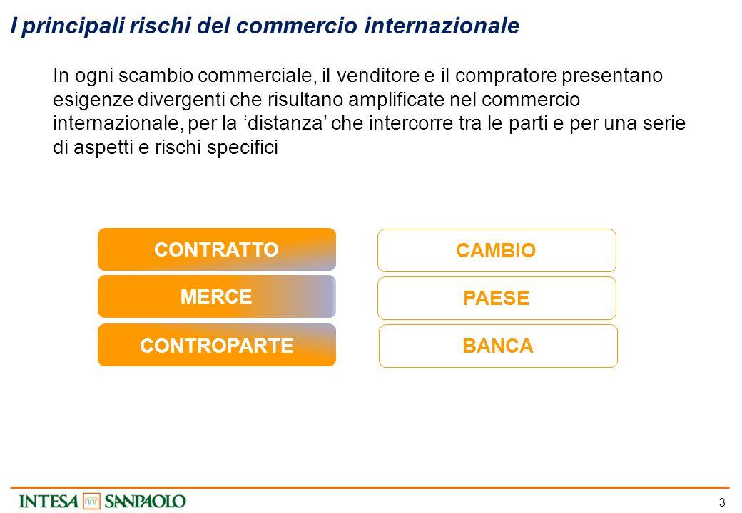 3 I principali rischi del commercio internazionale In ogni scambio commerciale, il venditore e il compratore presentano esigenze divergenti che risult