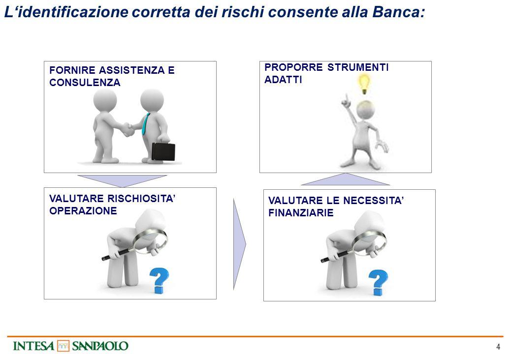 4 L'identificazione corretta dei rischi consente alla Banca: VALUTARE RISCHIOSITA' OPERAZIONE FORNIRE ASSISTENZA E CONSULENZA PROPORRE STRUMENTI ADATT