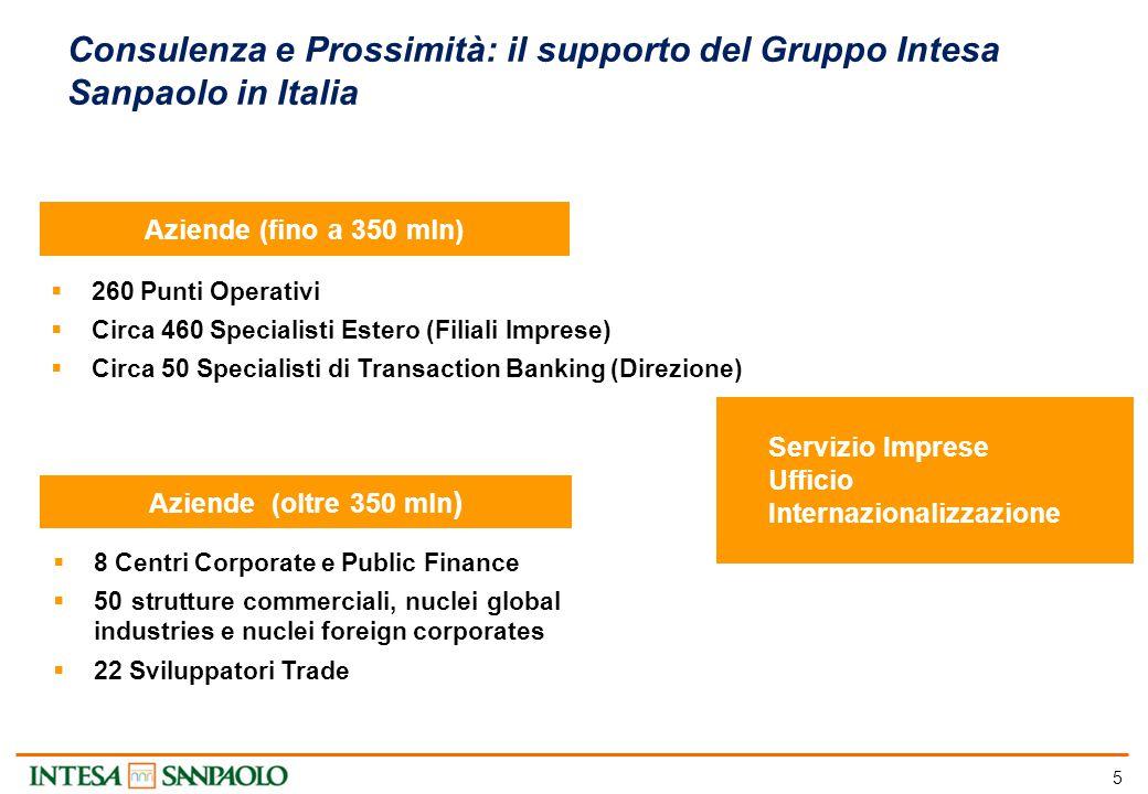 5 Consulenza e Prossimità: il supporto del Gruppo Intesa Sanpaolo in Italia  260 Punti Operativi  Circa 460 Specialisti Estero (Filiali Imprese)  C