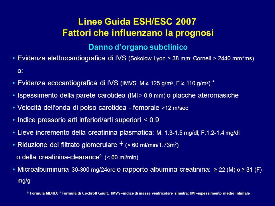 Linee Guida ESH/ESC 2007 Fattori che influenzano la prognosi Evidenza elettrocardiografica di IVS (Sokolow-Lyon > 38 mm; Cornell > 2440 mm*ms) o: Evidenza ecocardiografica di IVS (IMVS M ≥ 125 g/m 2, F ≥ 110 g/m 2 ) * Ispessimento della parete carotidea (IMI > 0.9 mm) o placche ateromasiche Velocità dell'onda di polso carotidea - femorale >12 m/sec Indice pressorio arti inferiori/arti superiori < 0.9 Lieve incremento della creatinina plasmatica: M: 1.3-1.5 mg/dl; F:1.2-1.4 mg/dl Riduzione del filtrato glomerulare ┼ (< 60 ml/min/1.73m 2 ) o della creatinina-clearance ◊ (< 60 ml/min) Microalbuminuria 30-300 mg/24ore o rapporto albumina-creatinina: ≥ 22 (M) o ≥ 31 (F) mg/g Danno d'organo subclinico ┼ Formula MDRD; ◊ Formula di Cockroft-Gault, IMVS=indice di massa ventricolare sinistra; IMI=ispessimento medio-intimale