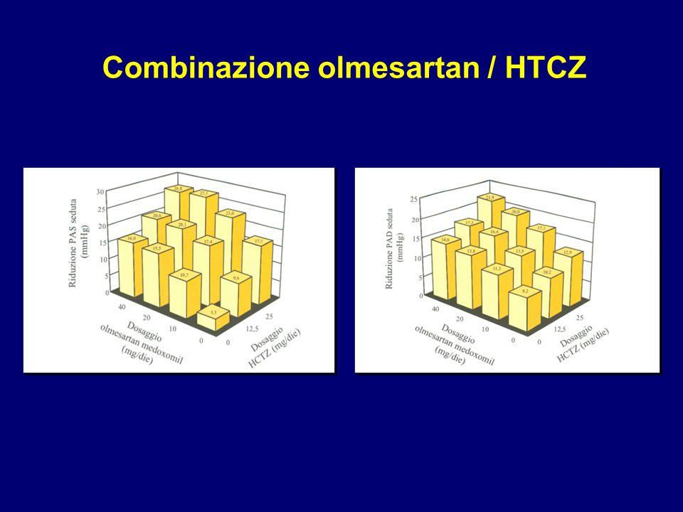 Combinazione olmesartan / HTCZ / amlodipina A B