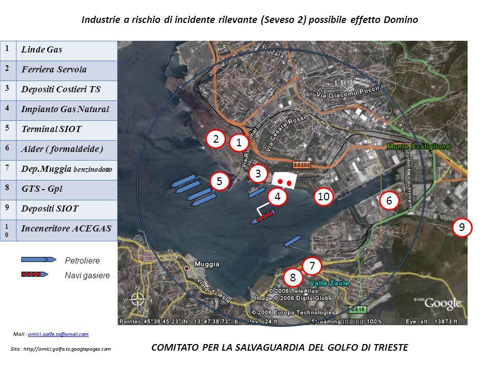 Industrie a rischio di incidente rilevante (Seveso 2) possibile effetto Domino 1 2 3 5 6 7 8 4 9 Petroliere Navi gasiere 1 10 Mail : amici.golfo.ts@gm