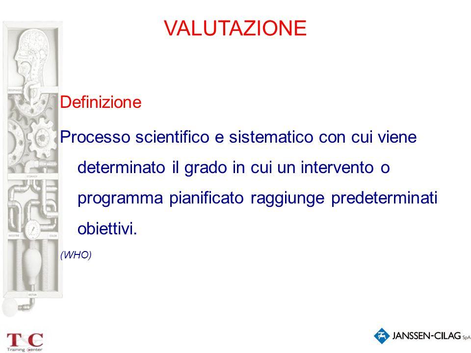 VALUTAZIONE Definizione Processo scientifico e sistematico con cui viene determinato il grado in cui un intervento o programma pianificato raggiunge p