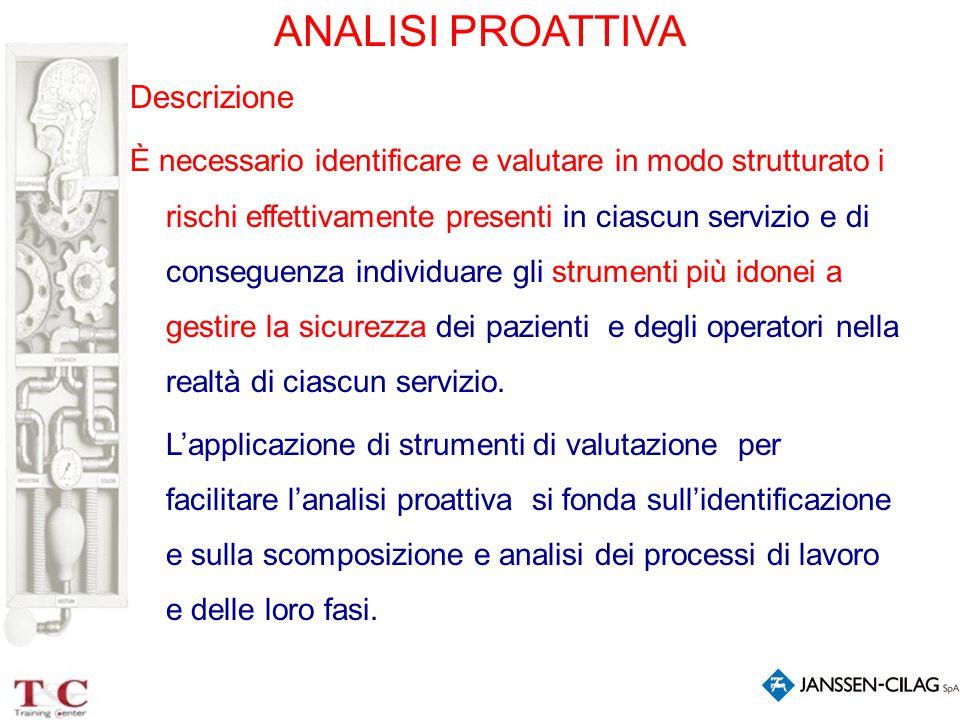 ANALISI PROATTIVA Descrizione È necessario identificare e valutare in modo strutturato i rischi effettivamente presenti in ciascun servizio e di conse