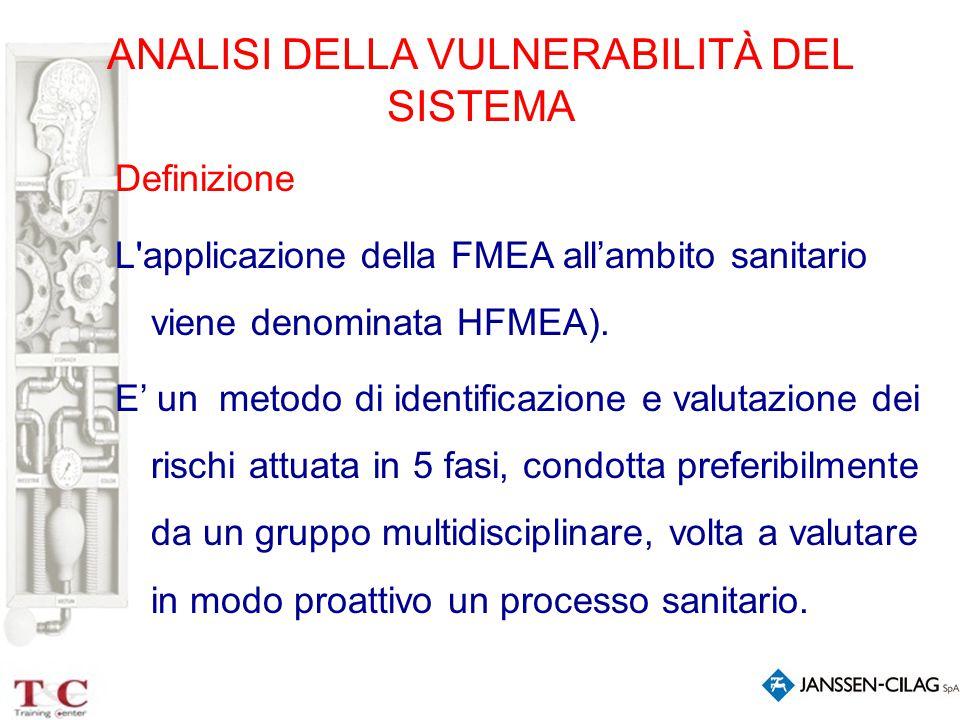 ANALISI DELLA VULNERABILITÀ DEL SISTEMA Definizione L'applicazione della FMEA all'ambito sanitario viene denominata HFMEA). E' un metodo di identifica