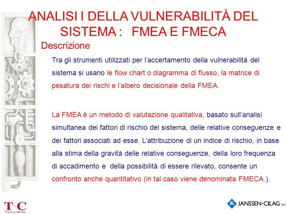 ANALISI I DELLA VULNERABILITÀ DEL SISTEMA : FMEA E FMECA Descrizione Tra gli strumenti utilizzati per l'accertamento della vulnerabilità del sistema s