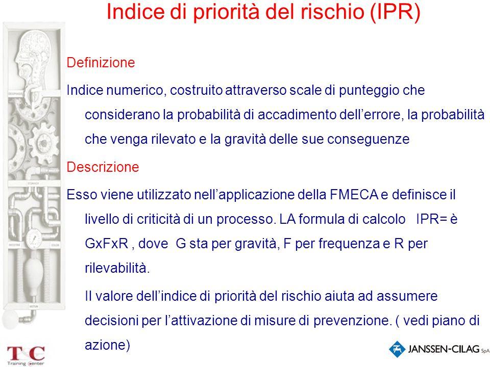 Indice di priorità del rischio (IPR) Definizione Indice numerico, costruito attraverso scale di punteggio che considerano la probabilità di accadiment