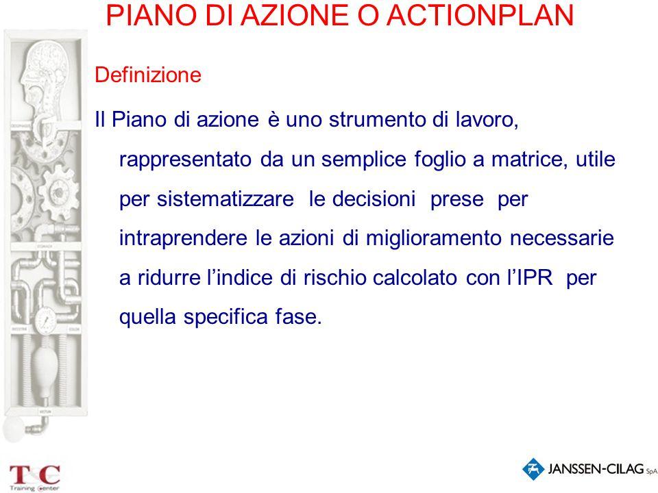 PIANO DI AZIONE O ACTIONPLAN Definizione Il Piano di azione è uno strumento di lavoro, rappresentato da un semplice foglio a matrice, utile per sistem