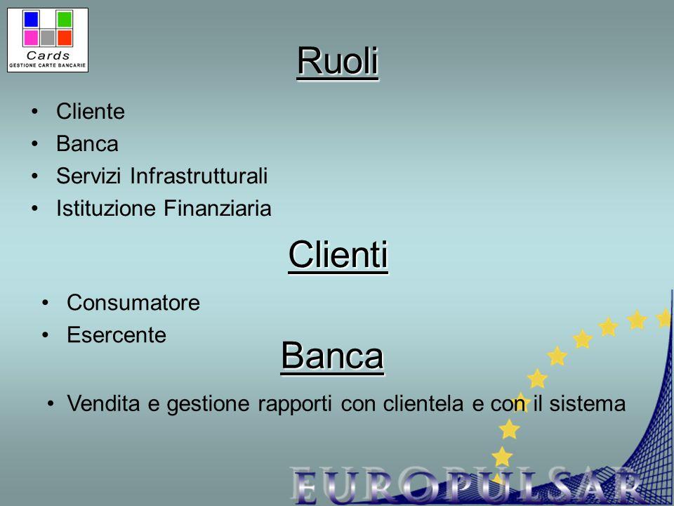 Ruoli Cliente Banca Servizi Infrastrutturali Istituzione Finanziaria Clienti Consumatore Esercente Banca Vendita e gestione rapporti con clientela e c