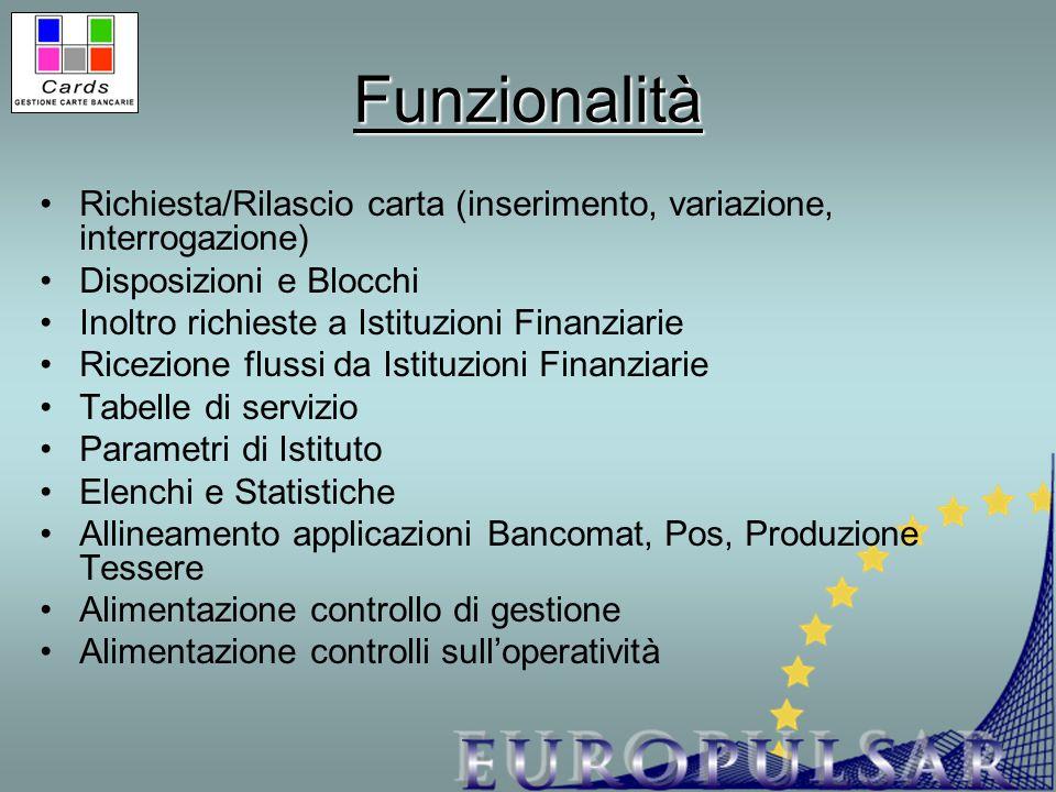 Funzionalità Richiesta/Rilascio carta (inserimento, variazione, interrogazione) Disposizioni e Blocchi Inoltro richieste a Istituzioni Finanziarie Ric