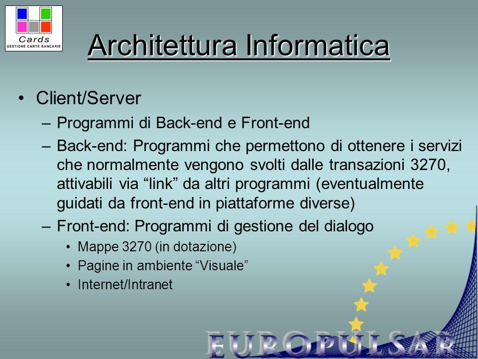 Architettura Informatica Client/Server –Programmi di Back-end e Front-end –Back-end: Programmi che permettono di ottenere i servizi che normalmente ve
