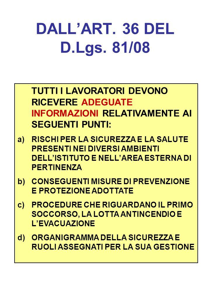 DALL'ART. 36 DEL D.Lgs. 81/08 TUTTI I LAVORATORI DEVONO RICEVERE ADEGUATE INFORMAZIONI RELATIVAMENTE AI SEGUENTI PUNTI: a)RISCHI PER LA SICUREZZA E LA