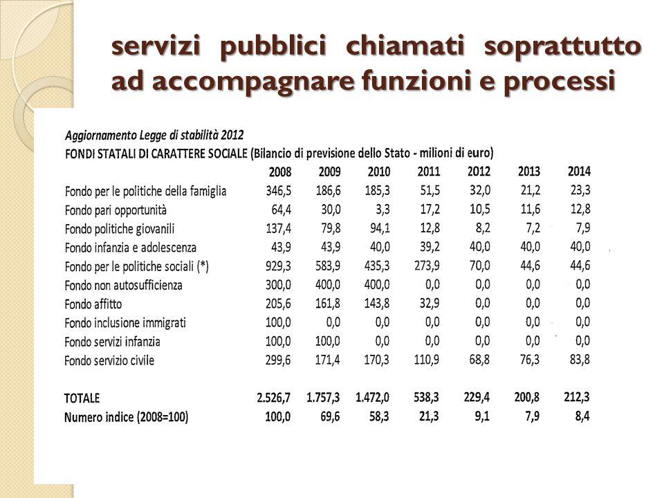 servizi pubblici chiamati soprattutto ad accompagnare funzioni e processi