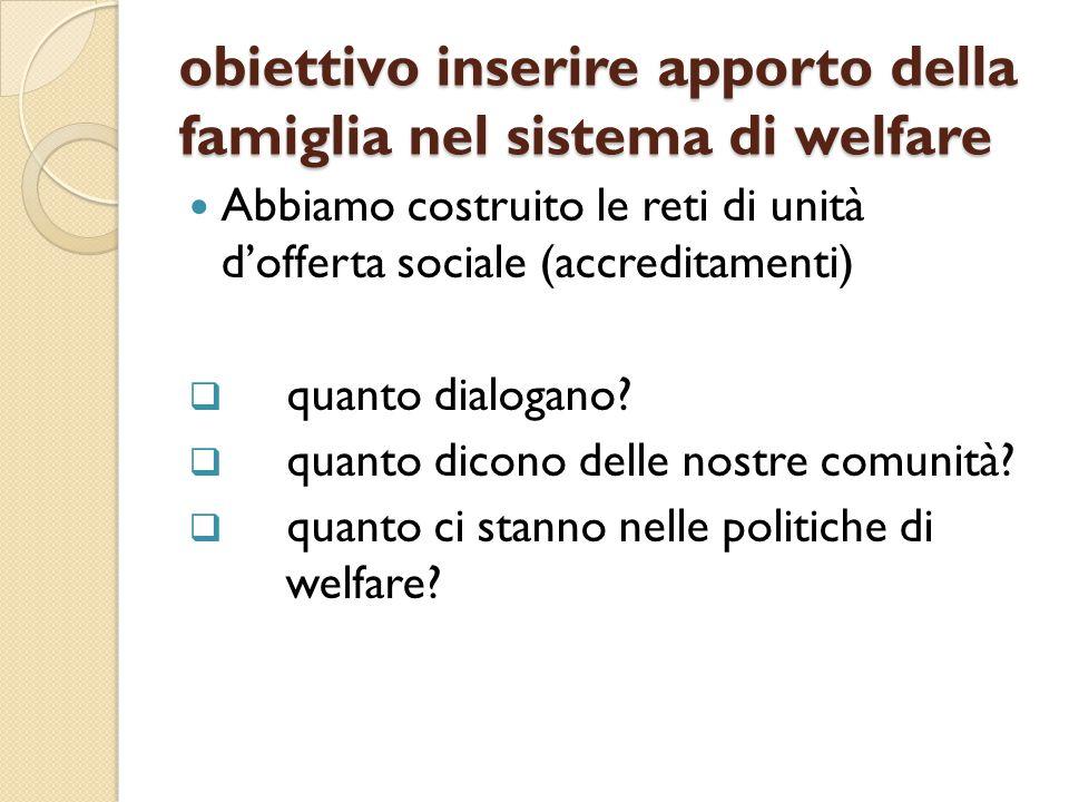 obiettivo inserire apporto della famiglia nel sistema di welfare Abbiamo costruito le reti di unità d'offerta sociale (accreditamenti)  quanto dialogano.