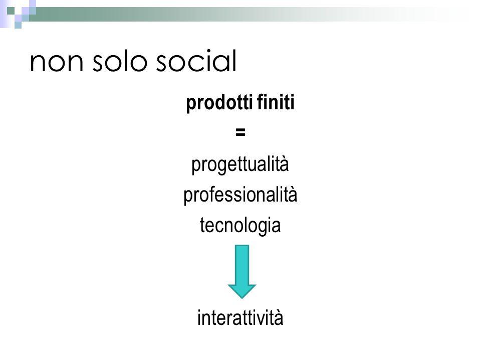 non solo social prodotti finiti = progettualità professionalità tecnologia interattività