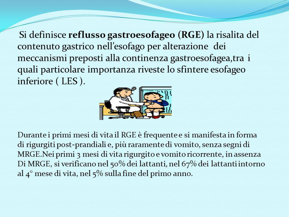 Si definisce reflusso gastroesofageo (RGE) la risalita del contenuto gastrico nell'esofago per alterazione dei meccanismi preposti alla continenza gas