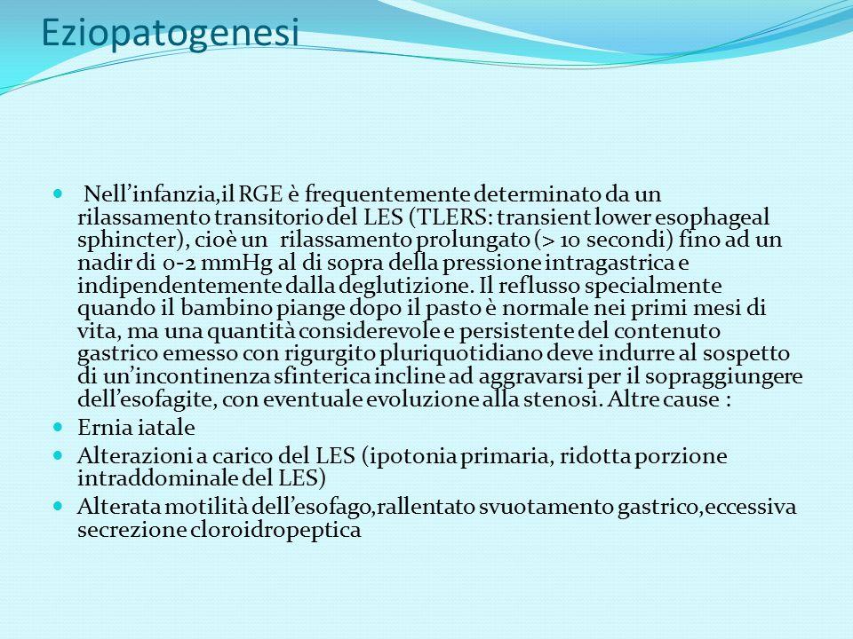 Eziopatogenesi Nell'infanzia,il RGE è frequentemente determinato da un rilassamento transitorio del LES (TLERS: transient lower esophageal sphincter),