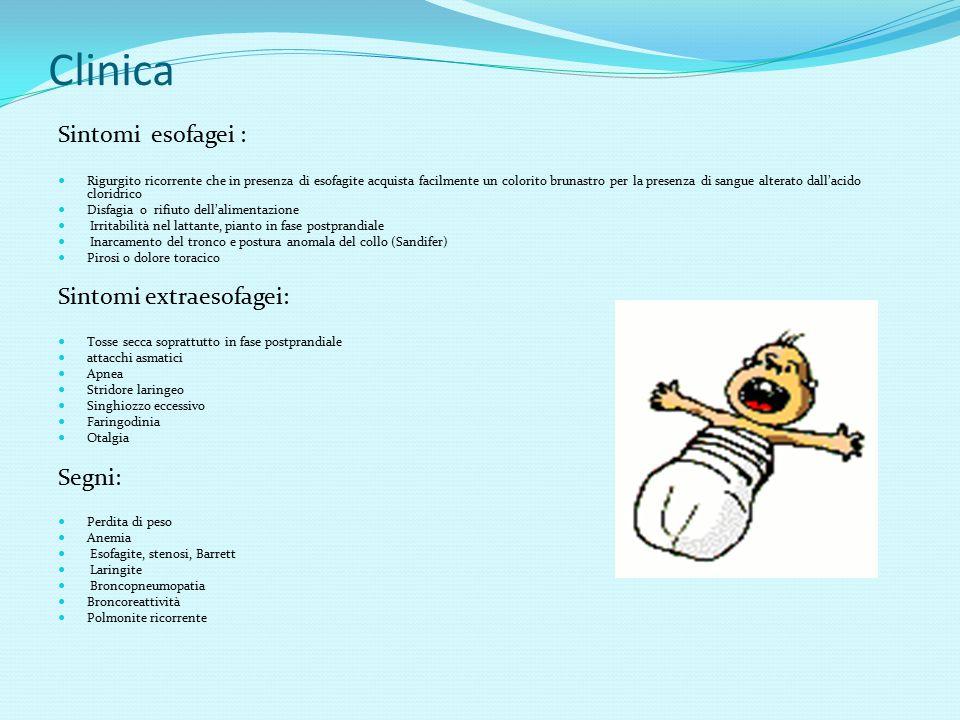 Clinica Sintomi esofagei : Rigurgito ricorrente che in presenza di esofagite acquista facilmente un colorito brunastro per la presenza di sangue alter