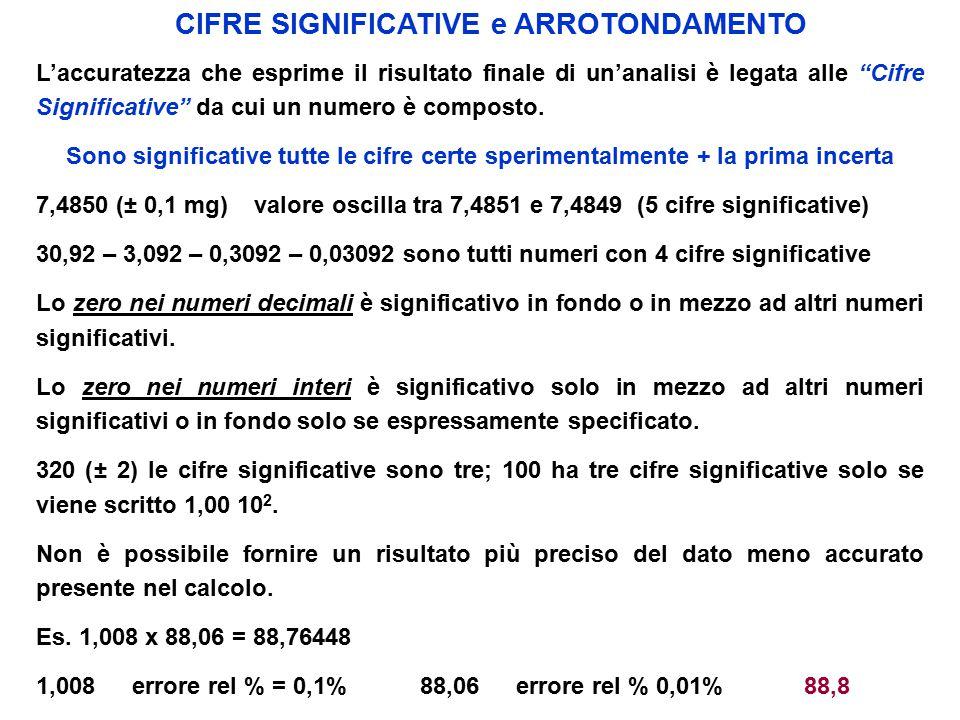 CIFRE SIGNIFICATIVE e ARROTONDAMENTO L'accuratezza che esprime il risultato finale di un'analisi è legata alle Cifre Significative da cui un numero è composto.