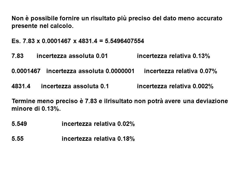 Non è possibile fornire un risultato più preciso del dato meno accurato presente nel calcolo. Es. 7.83 x 0.0001467 x 4831.4 = 5.5496407554 7.83 incert