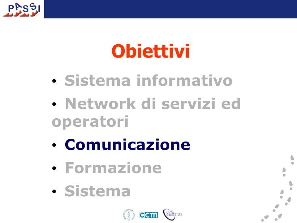 Obiettivi Sistema informativo Network di servizi ed operatori Comunicazione Formazione Sistema