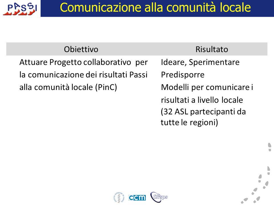 Comunicazione alla comunità locale ObiettivoRisultato Attuare Progetto collaborativo per la comunicazione dei risultati Passi alla comunità locale (PinC) Ideare, Sperimentare Predisporre Modelli per comunicare i risultati a livello locale (32 ASL partecipanti da tutte le regioni)