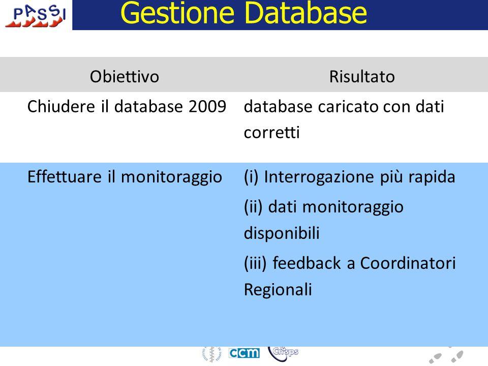 Gestione Database ObiettivoRisultato Chiudere il database 2009 database caricato con dati corretti Effettuare il monitoraggio(i) Interrogazione più rapida (ii) dati monitoraggio disponibili (iii) feedback a Coordinatori Regionali