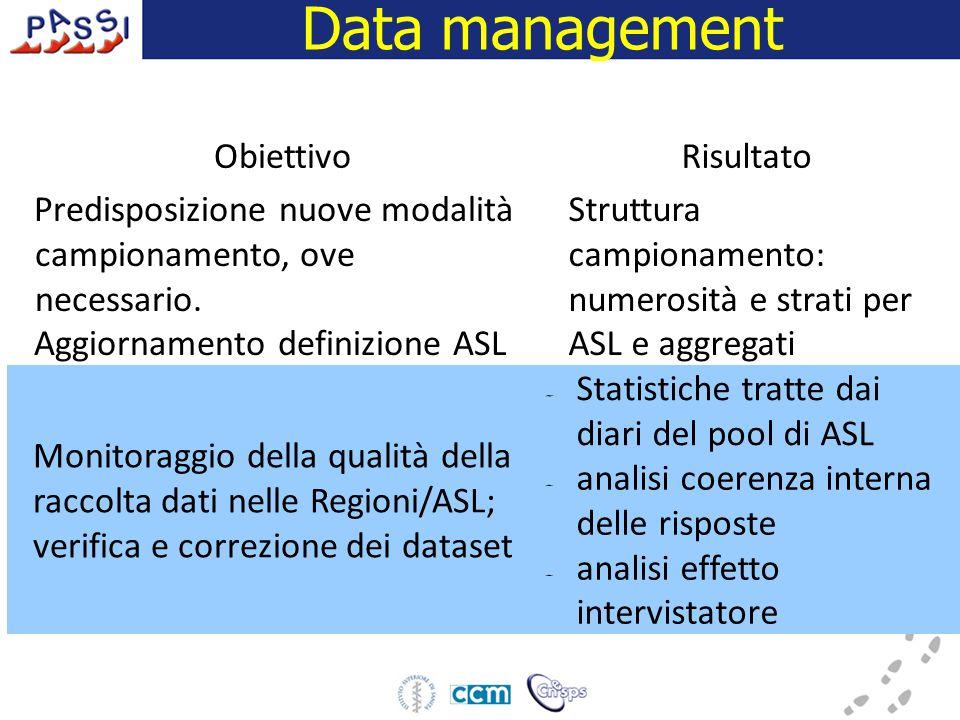 Data management ObiettivoRisultato Predisposizione nuove modalità campionamento, ove necessario.
