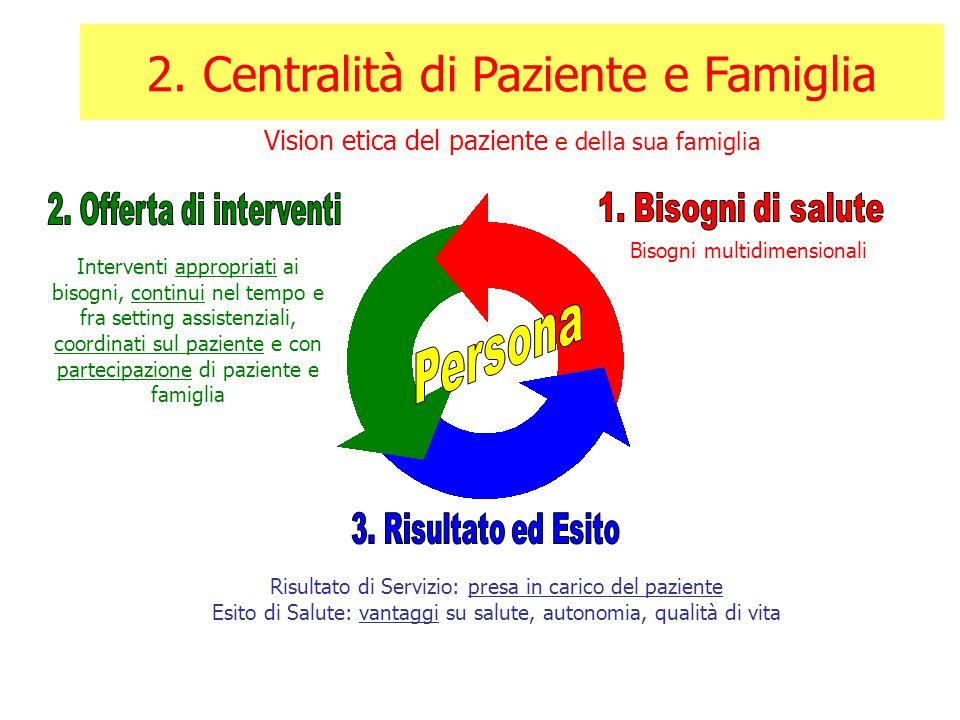2. Centralità di Paziente e Famiglia Bisogni multidimensionali Interventi appropriati ai bisogni, continui nel tempo e fra setting assistenziali, coor