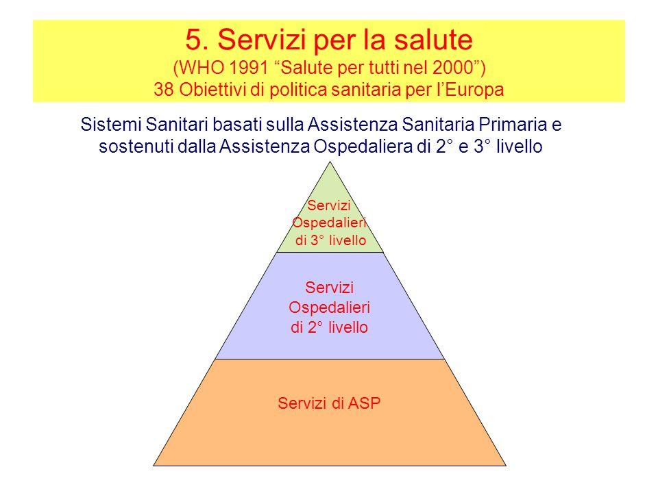 Servizi di ASP Servizi Ospedalieri di 2° livello Servizi Ospedalieri di 3° livello Sistemi Sanitari basati sulla Assistenza Sanitaria Primaria e soste
